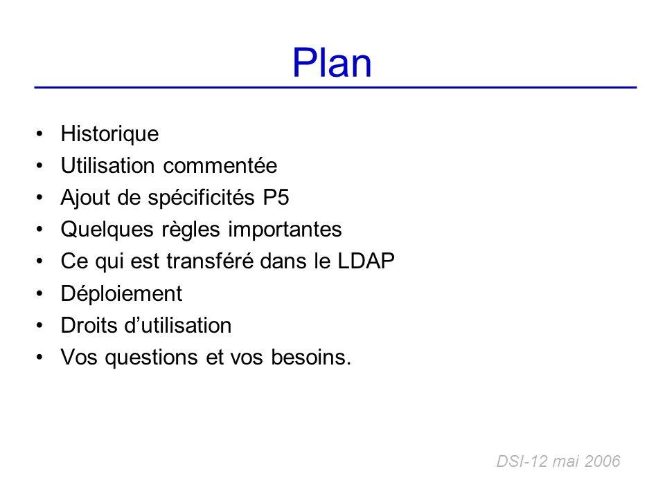 Plan Historique Utilisation commentée Ajout de spécificités P5