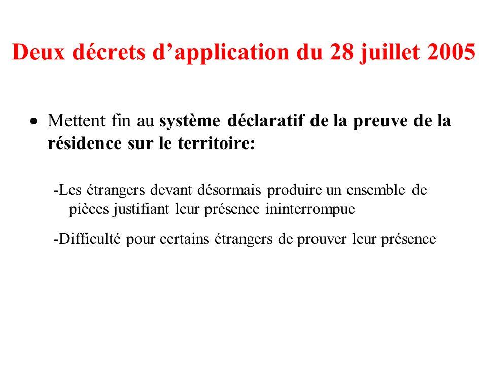Deux décrets d'application du 28 juillet 2005
