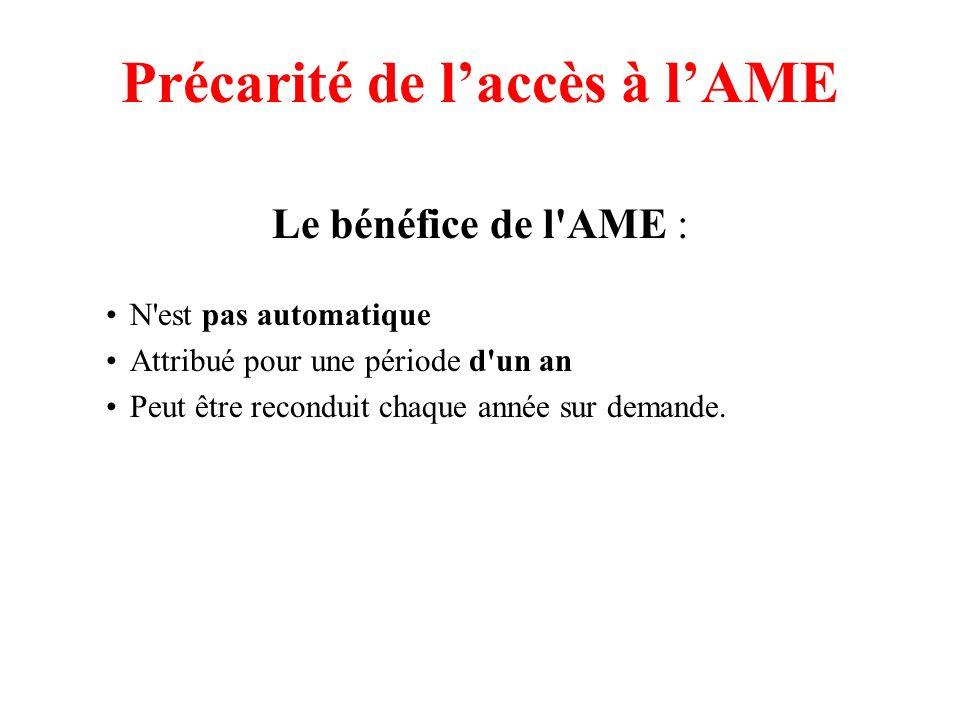 Précarité de l'accès à l'AME