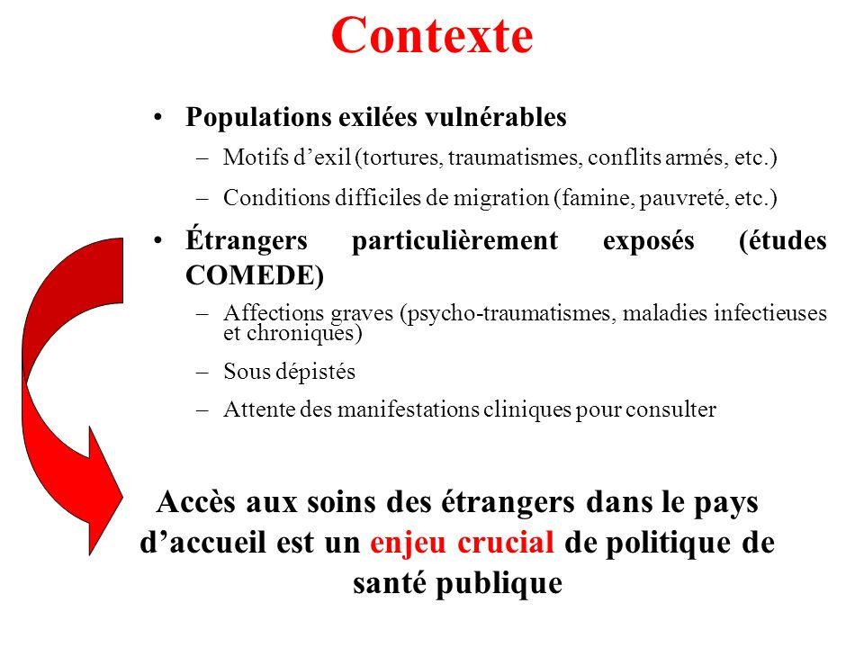 Contexte Populations exilées vulnérables Motifs d'exil (tortures, traumatismes, conflits armés, etc.)