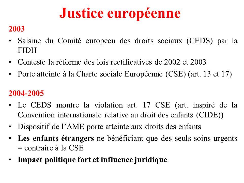 Justice européenne 2003. Saisine du Comité européen des droits sociaux (CEDS) par la FIDH.