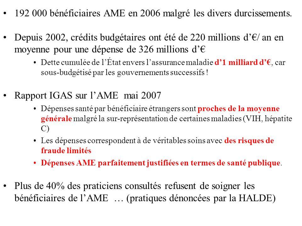 192 000 bénéficiaires AME en 2006 malgré les divers durcissements.