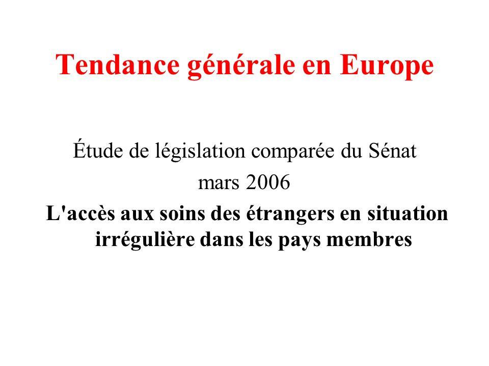 Tendance générale en Europe