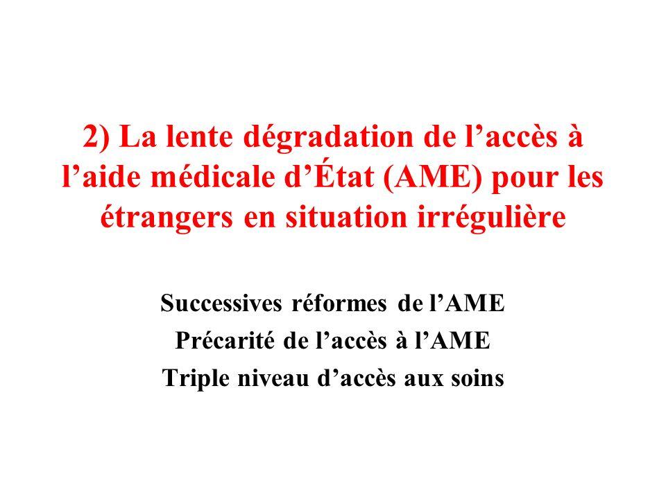 2) La lente dégradation de l'accès à l'aide médicale d'État (AME) pour les étrangers en situation irrégulière