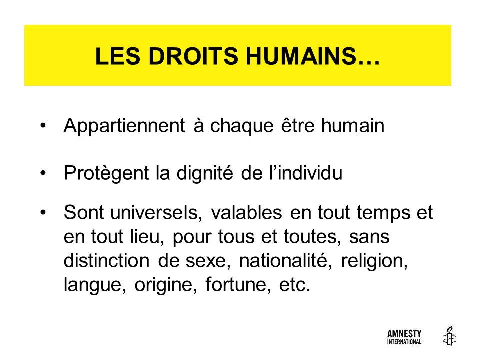 LES DROITS HUMAINS… Appartiennent à chaque être humain