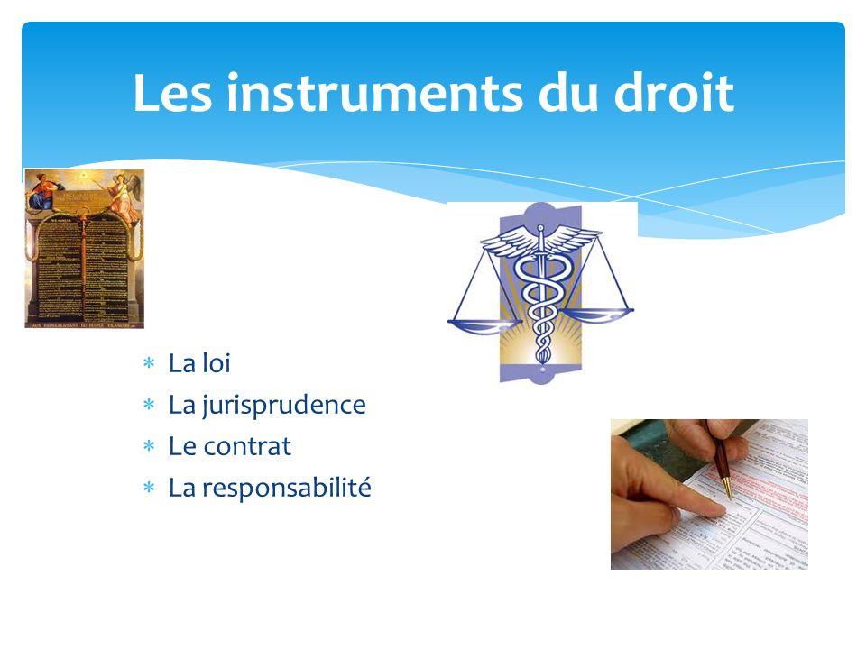 Les instruments du droit