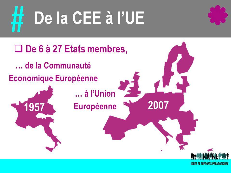 Economique Européenne