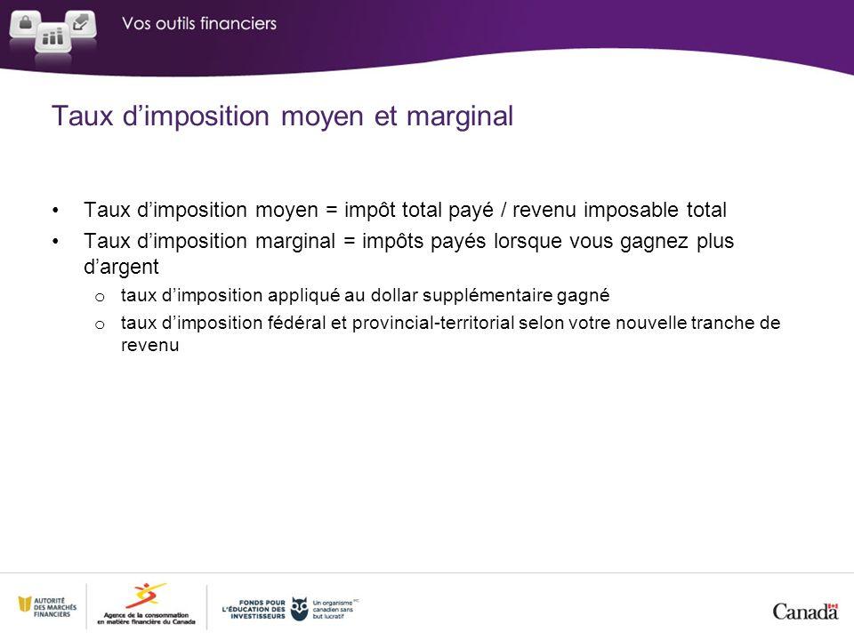 Taux d'imposition moyen et marginal