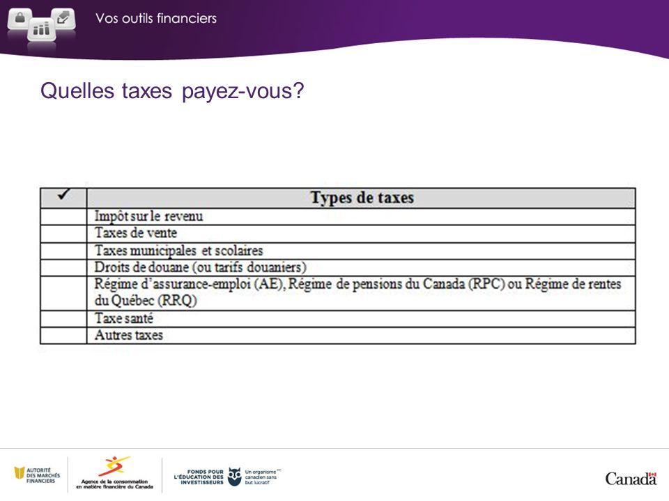 Quelles taxes payez-vous