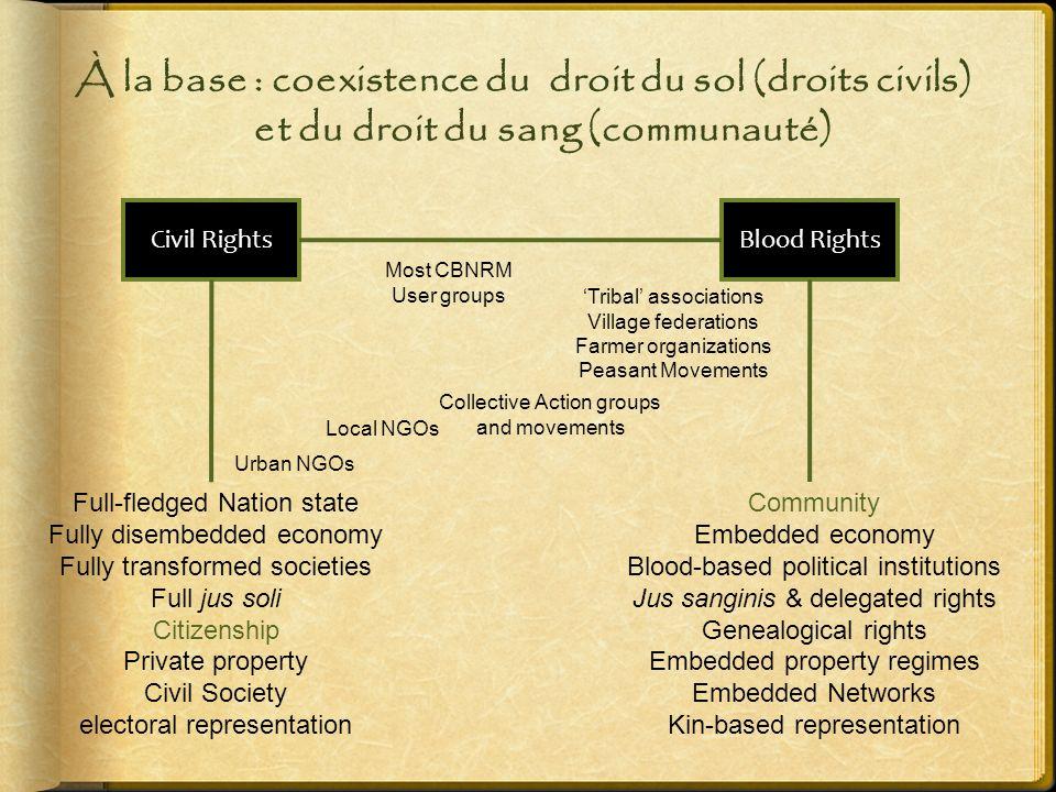 À la base : coexistence du droit du sol (droits civils) et du droit du sang (communauté)