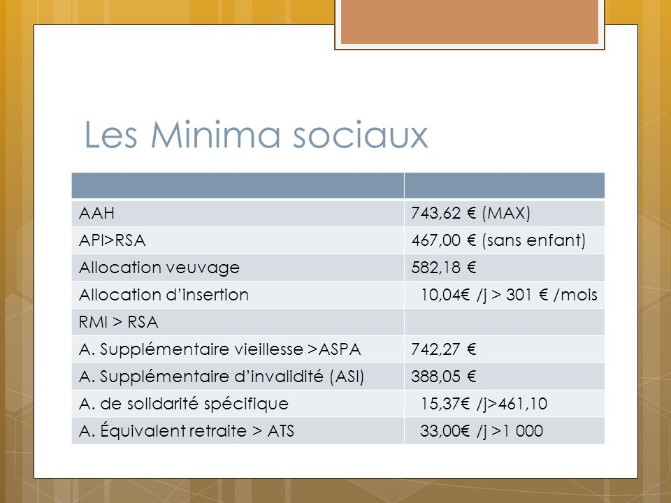Les Minima sociaux AAH 743,62 € (MAX) API>RSA