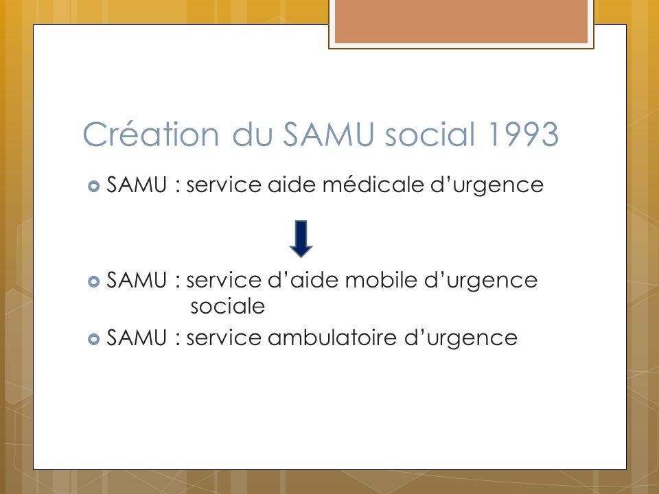 Création du SAMU social 1993