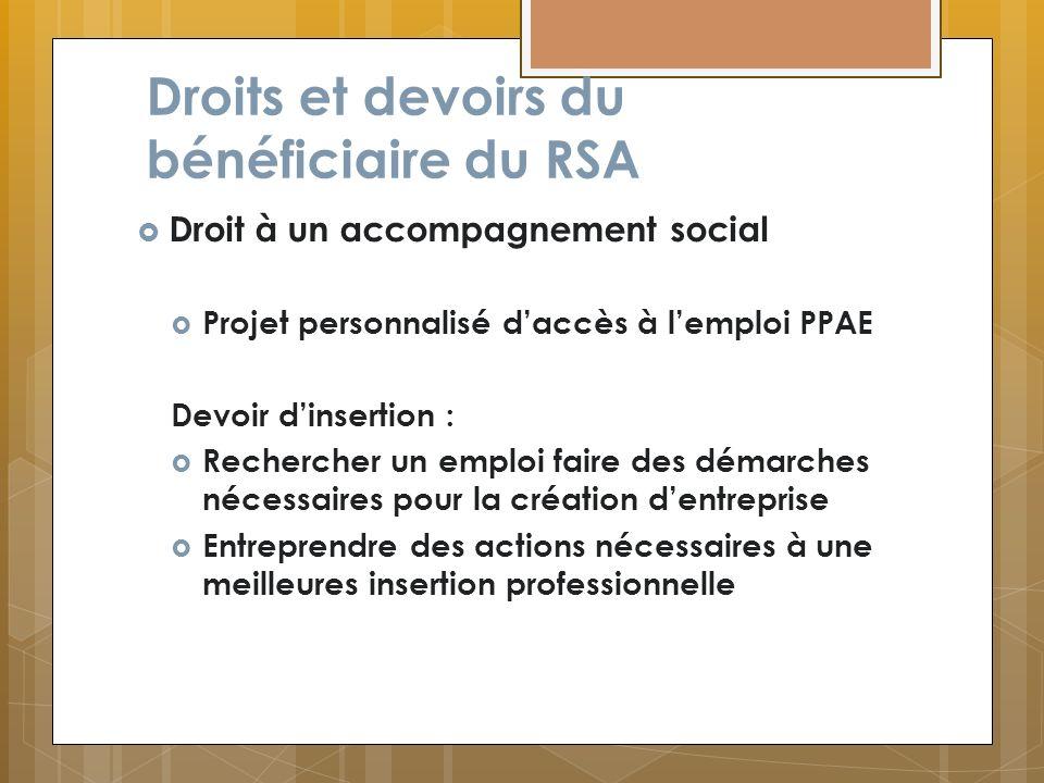 Droits et devoirs du bénéficiaire du RSA