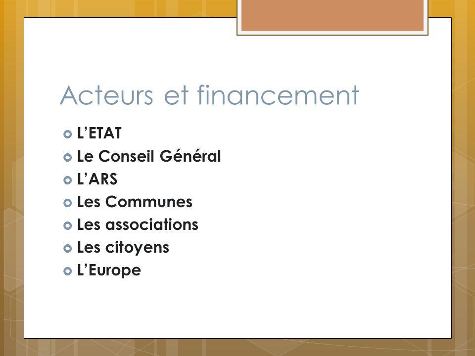Acteurs et financement