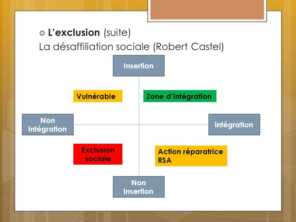La désaffiliation sociale (Robert Castel)