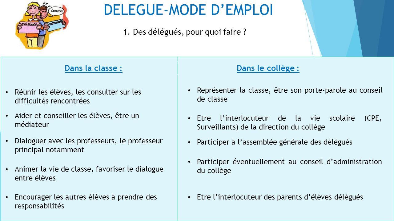 DELEGUE-MODE D'EMPLOI