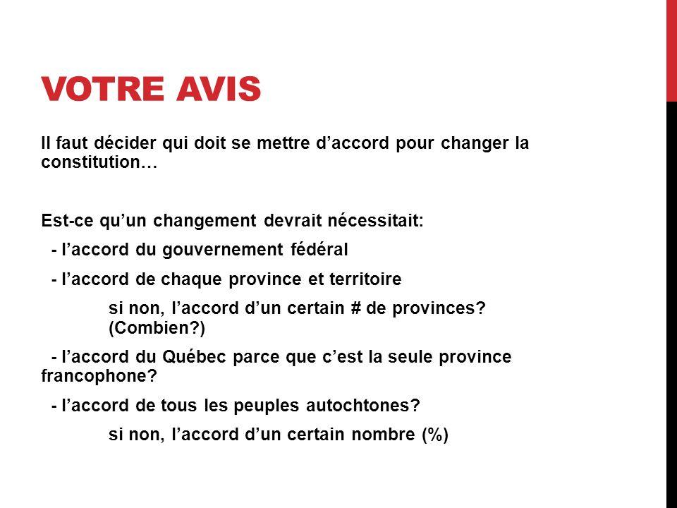Votre avis Il faut décider qui doit se mettre d'accord pour changer la constitution… Est-ce qu'un changement devrait nécessitait: