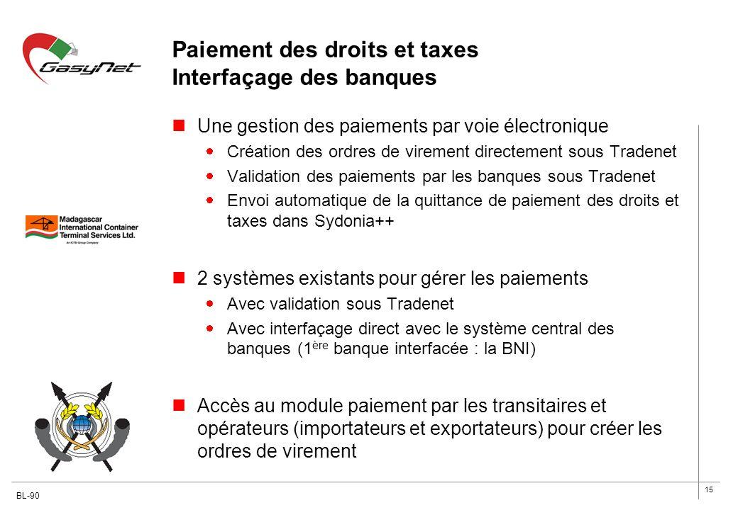 Paiement des droits et taxes Interfaçage des banques