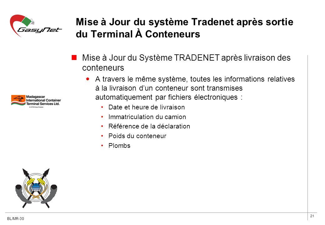 Mise à Jour du système Tradenet après sortie du Terminal À Conteneurs