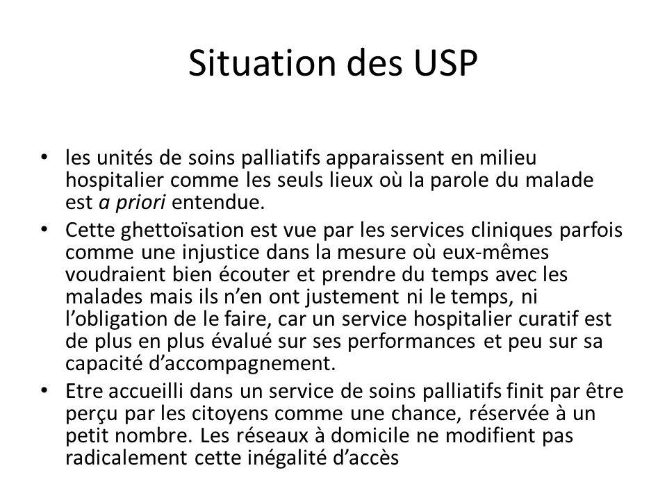 Situation des USP