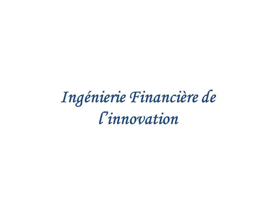 Ingénierie Financière de l'innovation