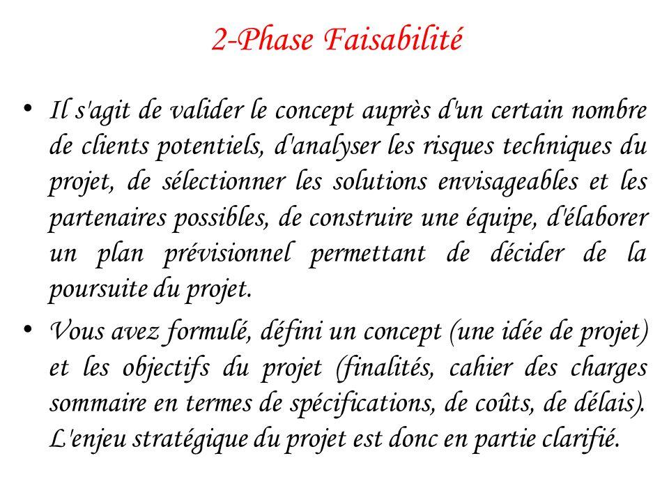 2-Phase Faisabilité