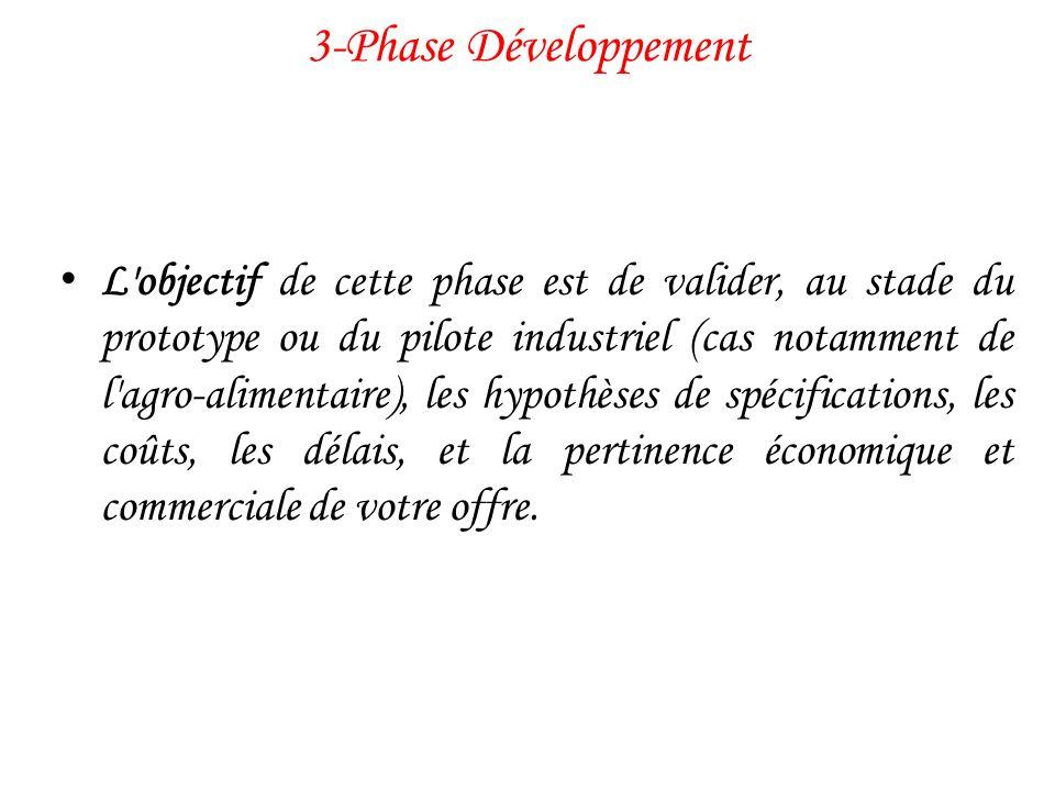 3-Phase Développement