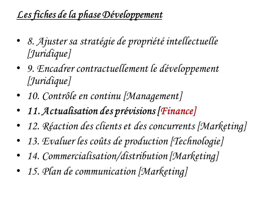 Les fiches de la phase Développement