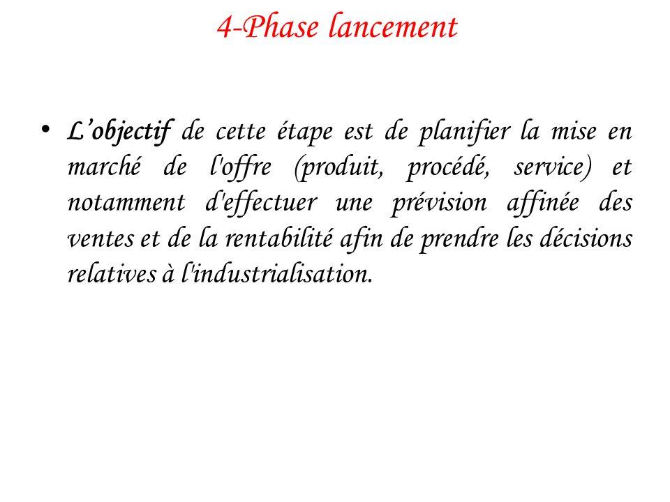 4-Phase lancement