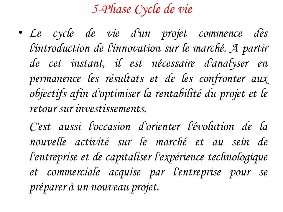 5-Phase Cycle de vie