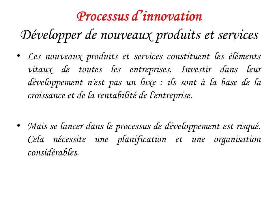 Processus d'innovation Développer de nouveaux produits et services