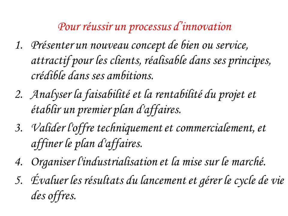 Pour réussir un processus d'innovation