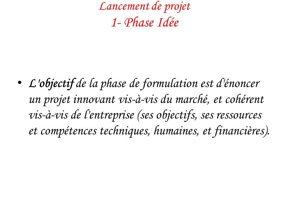 Lancement de projet 1- Phase Idée