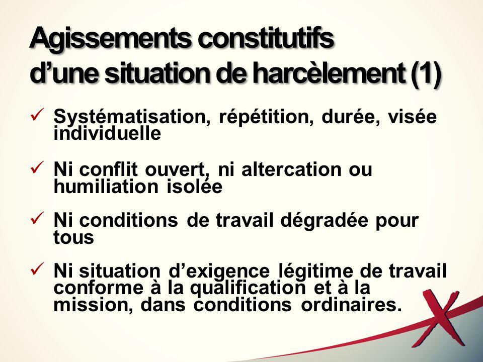 Agissements constitutifs d'une situation de harcèlement (1)