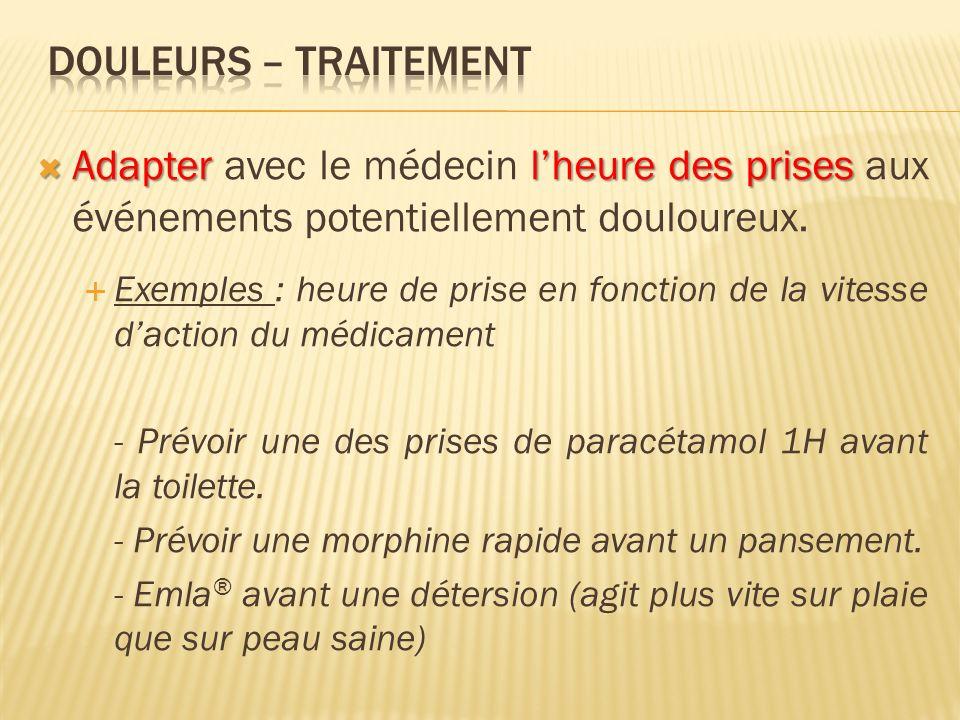 DOULEURS – TRAITEMENT Adapter avec le médecin l'heure des prises aux événements potentiellement douloureux.