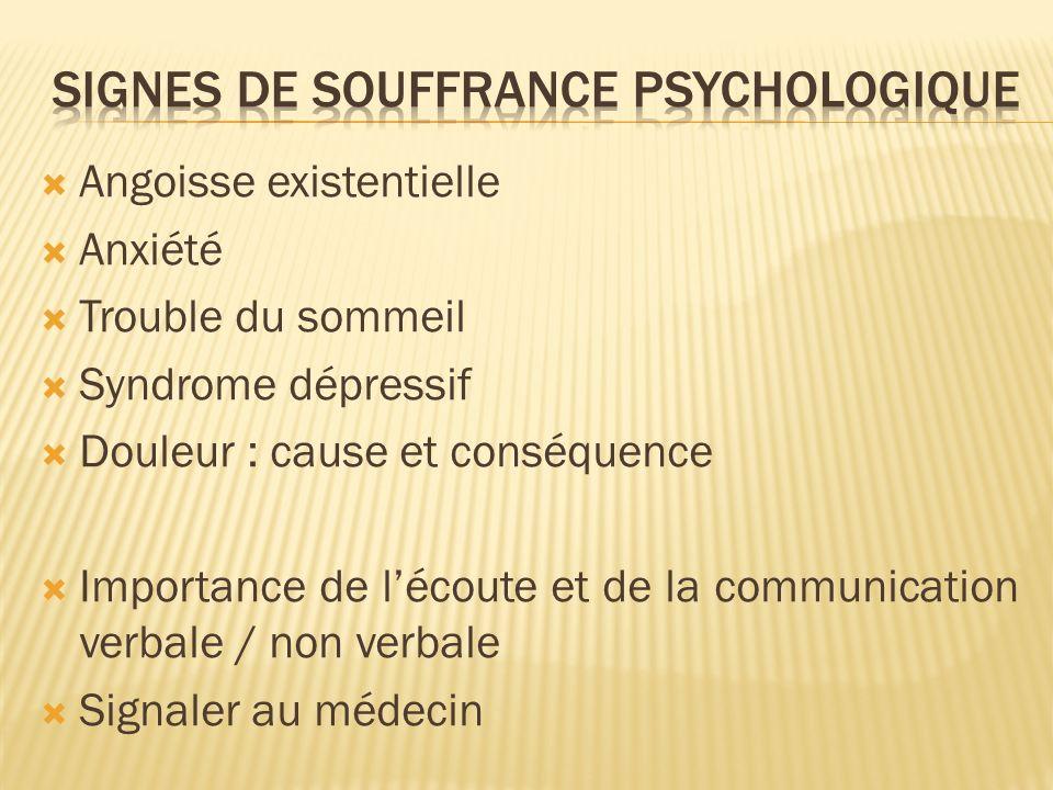 Signes de souffrance psychologique