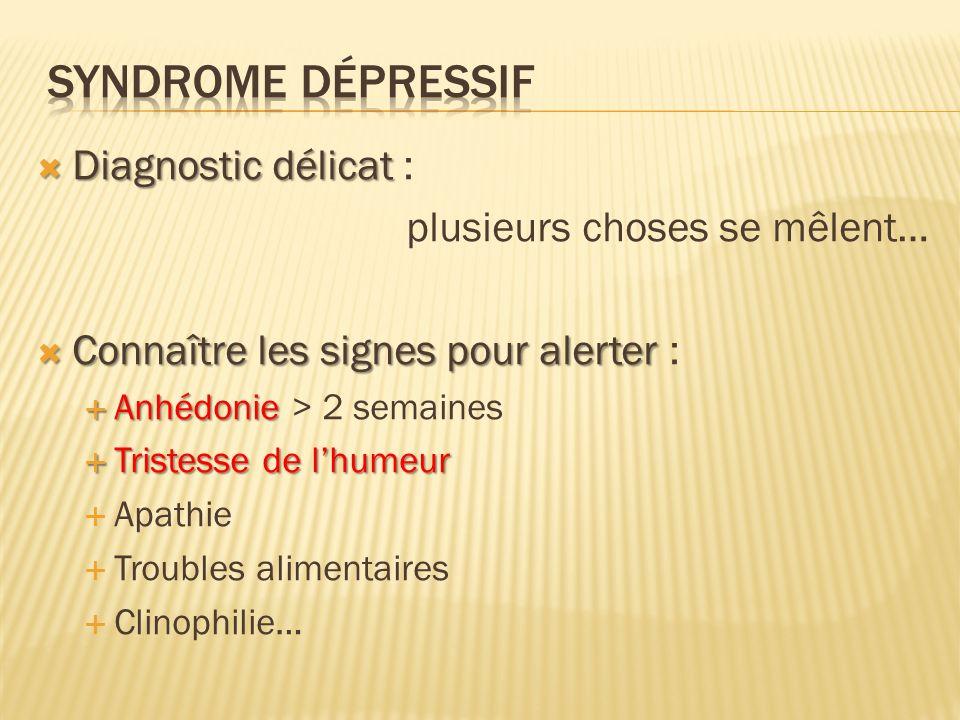 Syndrome dépressif Diagnostic délicat : plusieurs choses se mêlent…