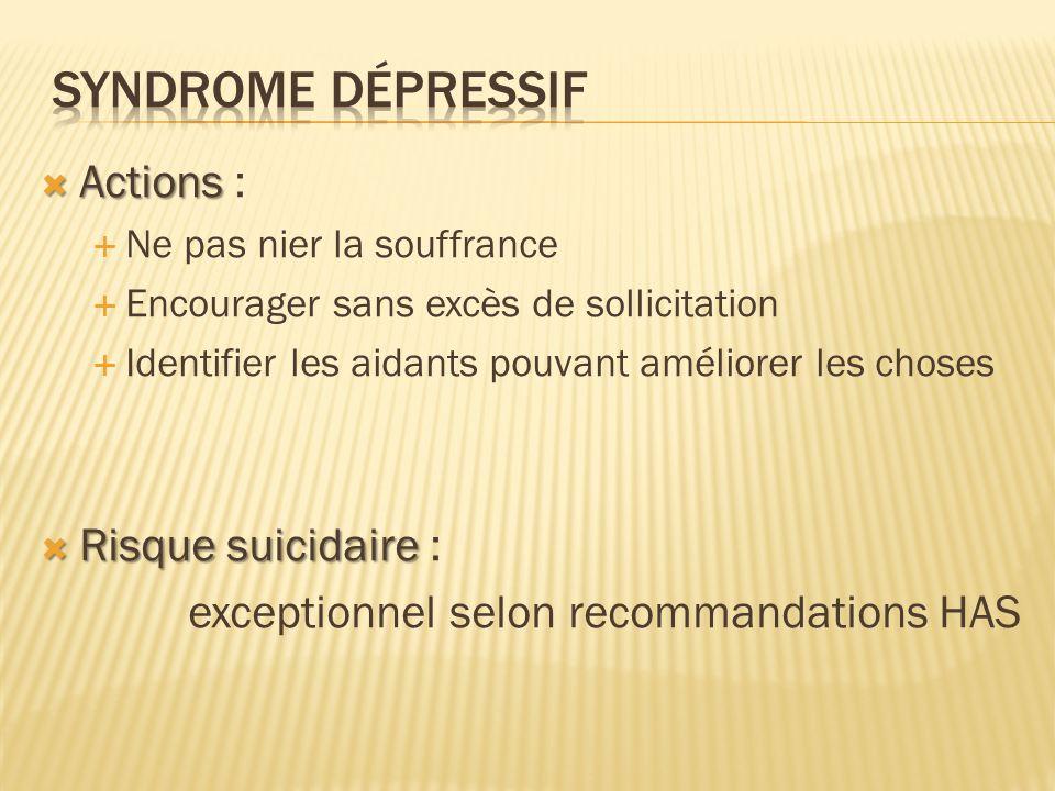 Syndrome dépressif Actions : Risque suicidaire :