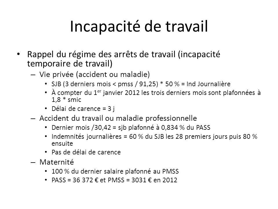 Incapacité de travail Rappel du régime des arrêts de travail (incapacité temporaire de travail) Vie privée (accident ou maladie)