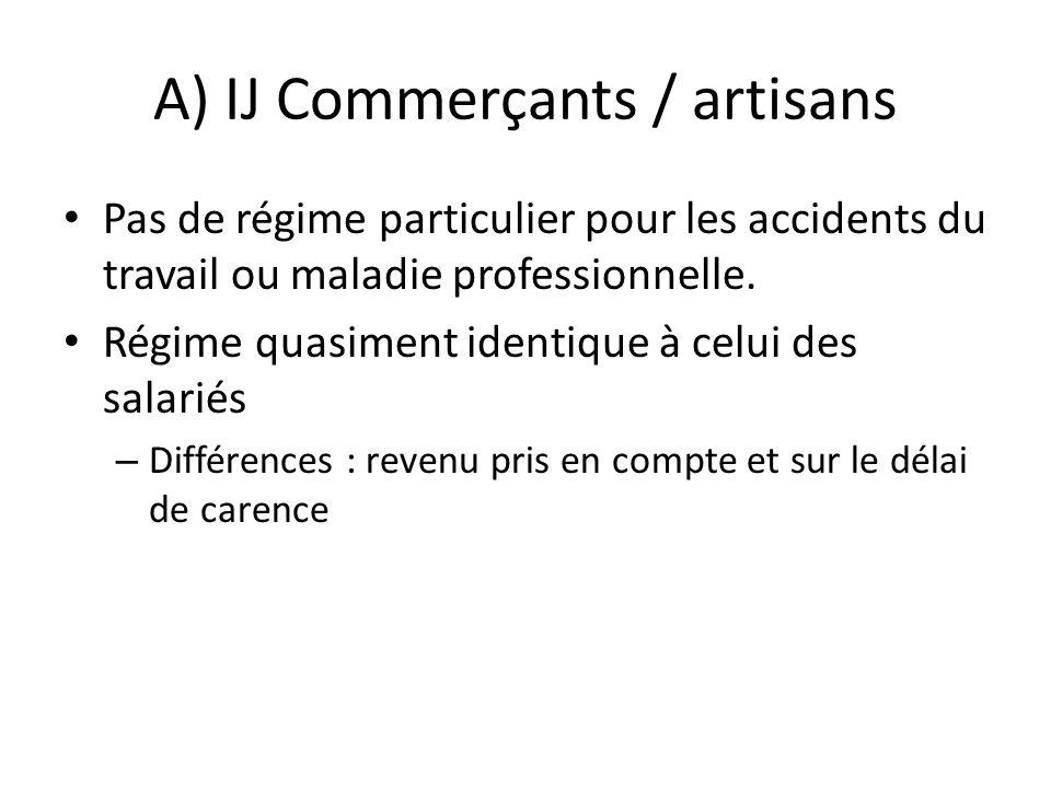 A) IJ Commerçants / artisans