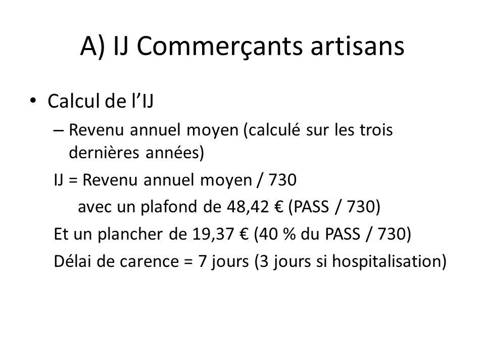 A) IJ Commerçants artisans