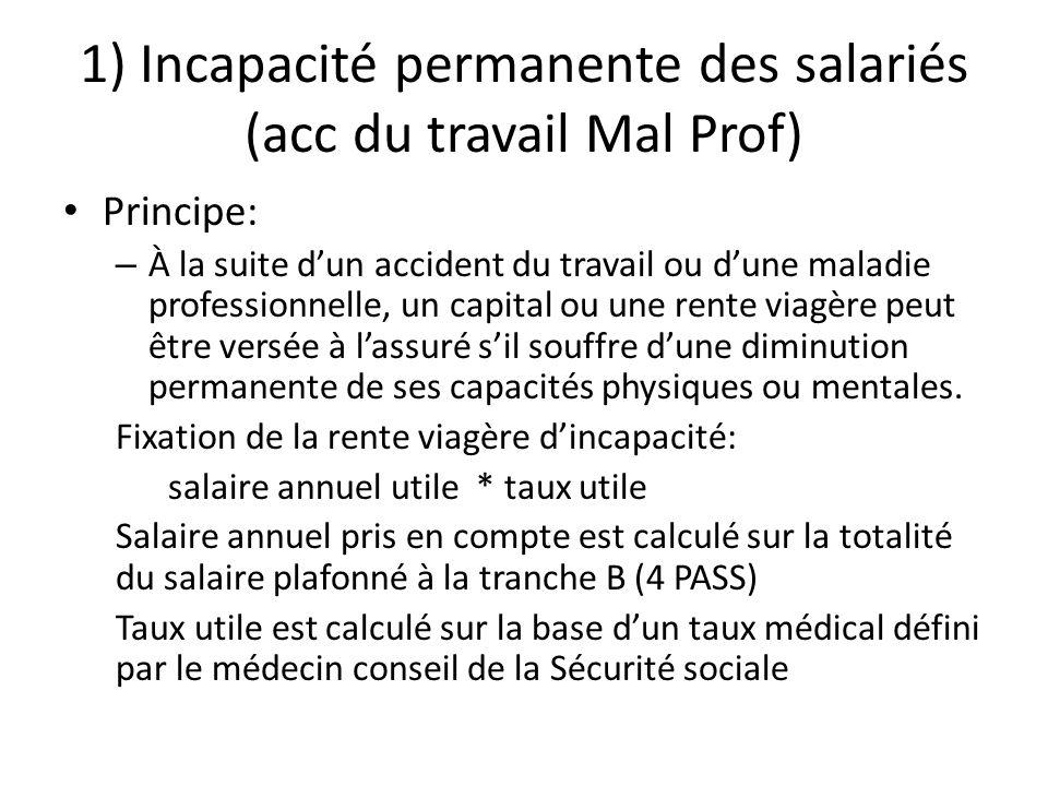 1) Incapacité permanente des salariés (acc du travail Mal Prof)