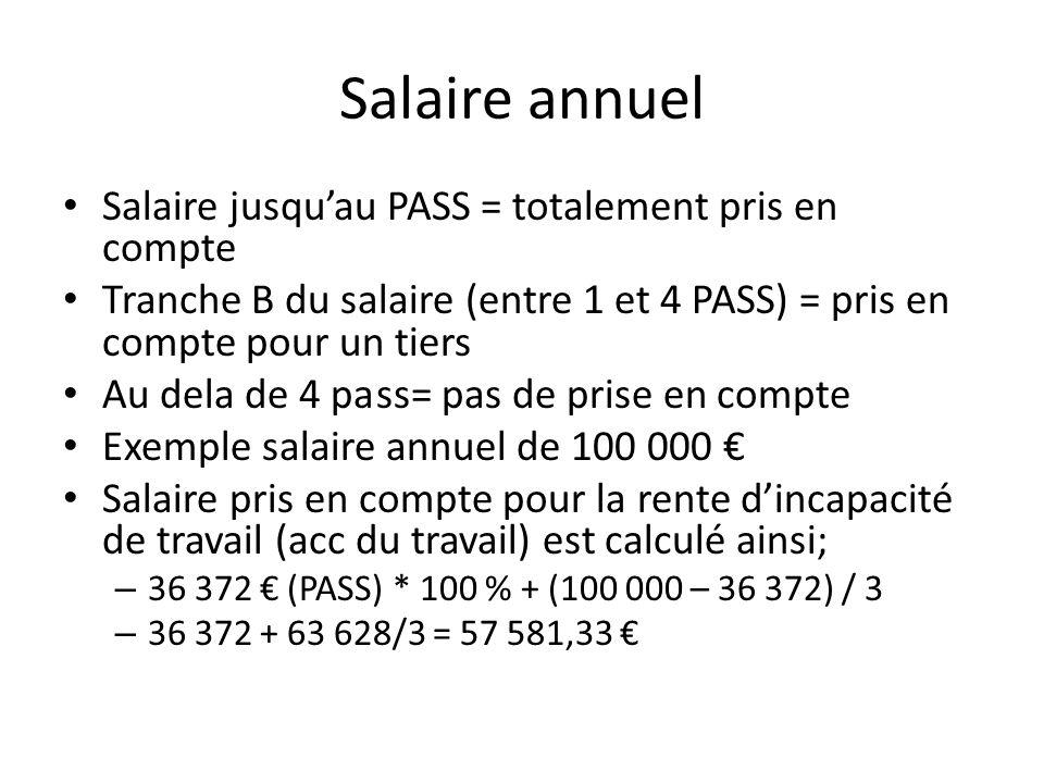 Salaire annuel Salaire jusqu'au PASS = totalement pris en compte
