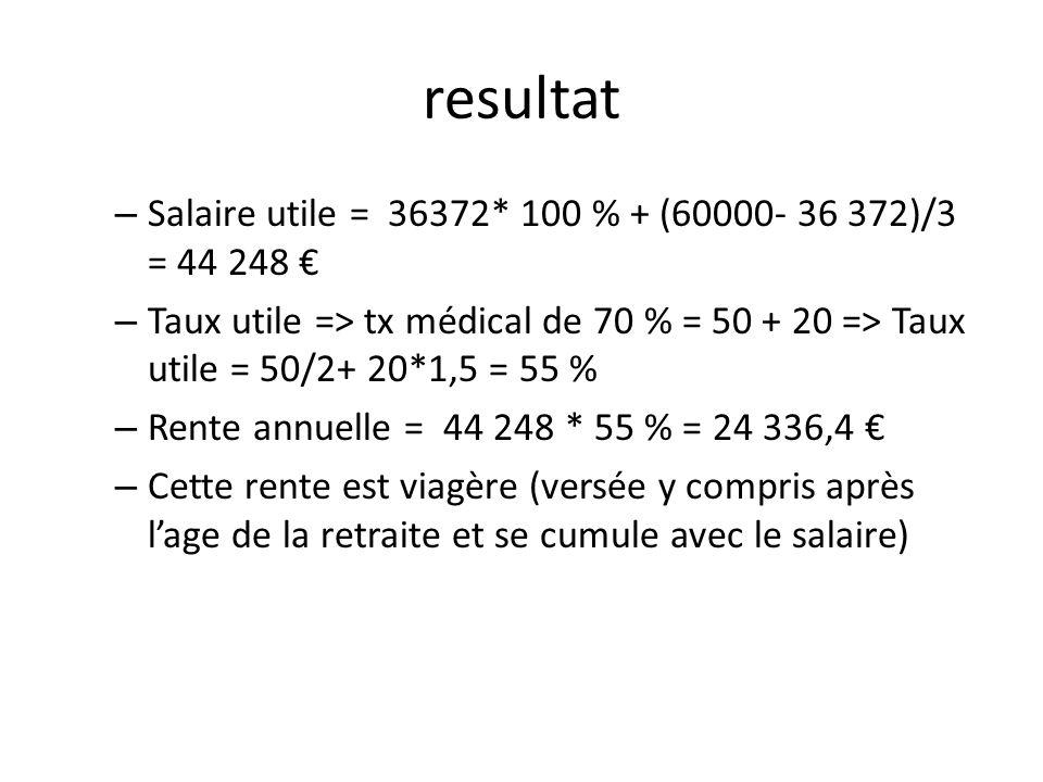 resultat Salaire utile = 36372* 100 % + (60000- 36 372)/3 = 44 248 €