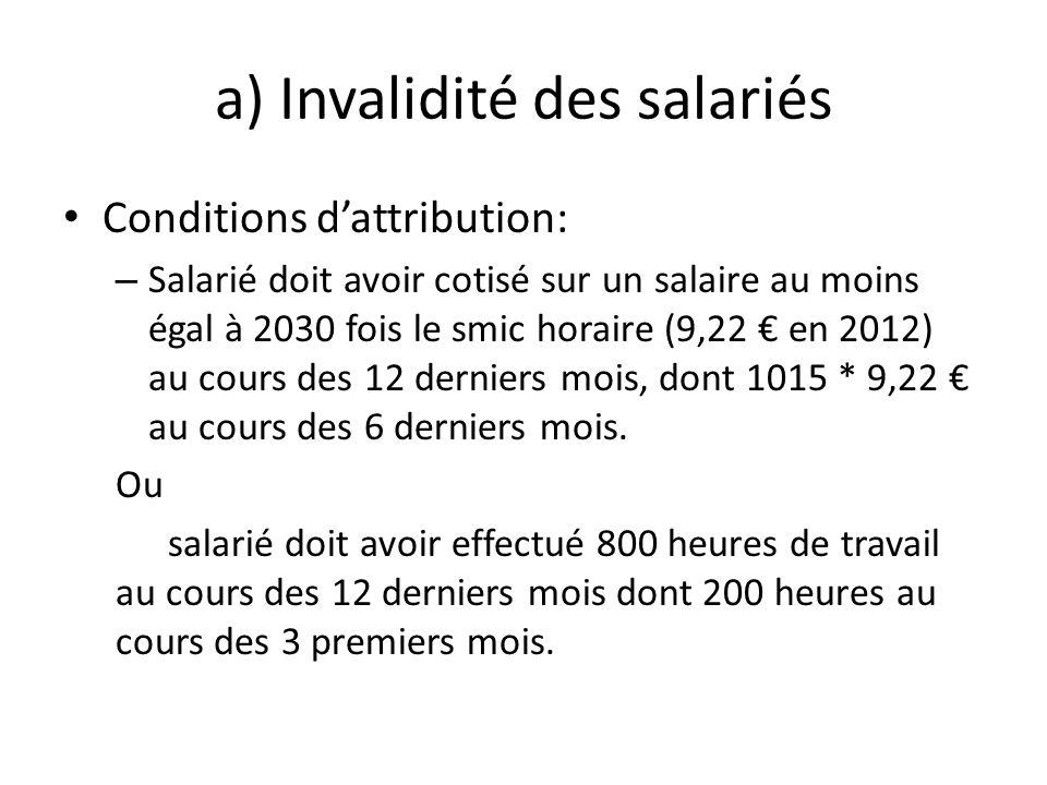 a) Invalidité des salariés