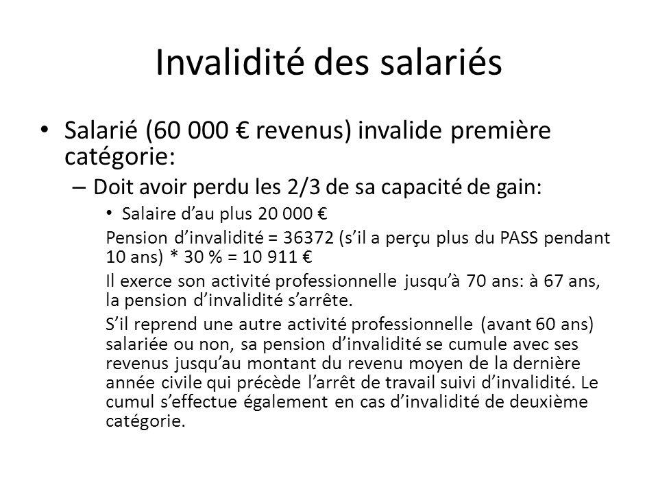 Invalidité des salariés