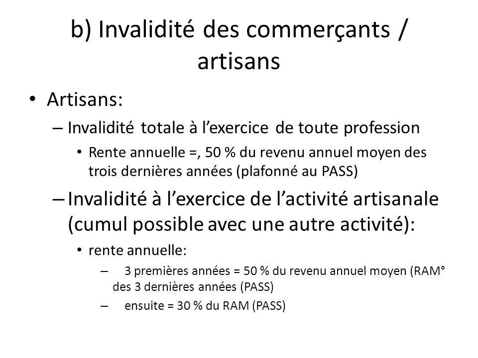 b) Invalidité des commerçants / artisans