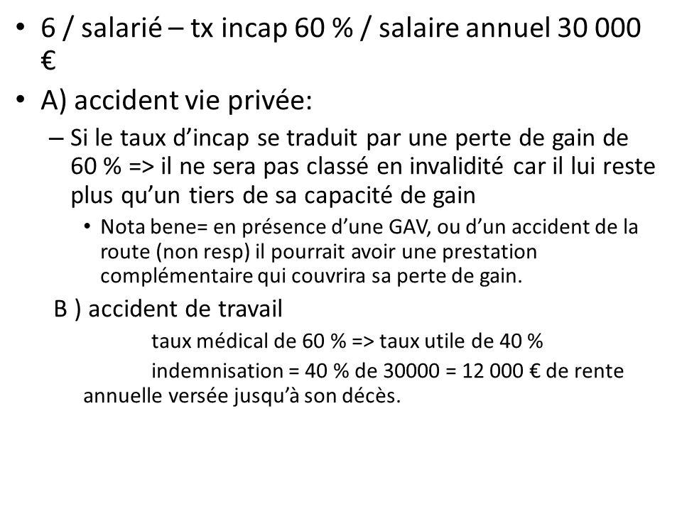 6 / salarié – tx incap 60 % / salaire annuel 30 000 €