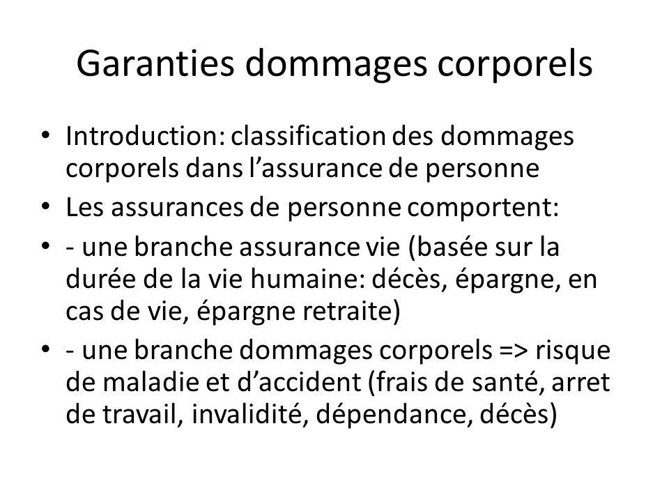 Garanties dommages corporels