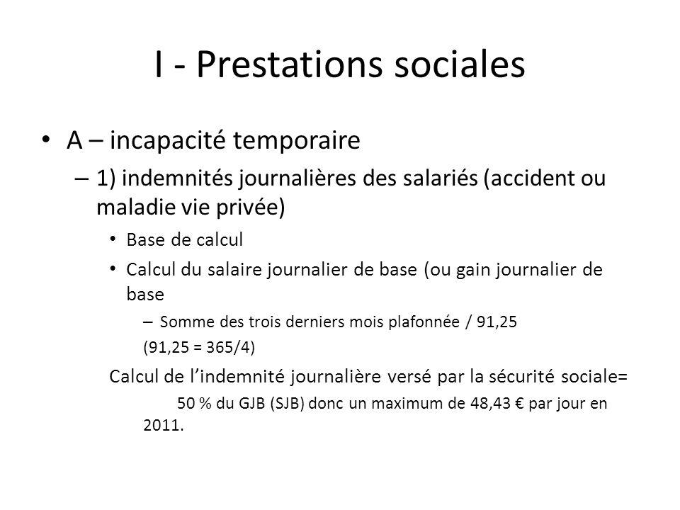 I - Prestations sociales